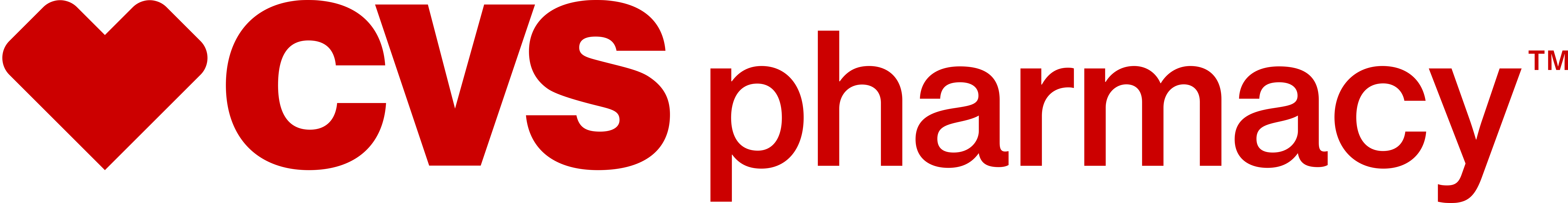 cvs-pharmacy-logo.png